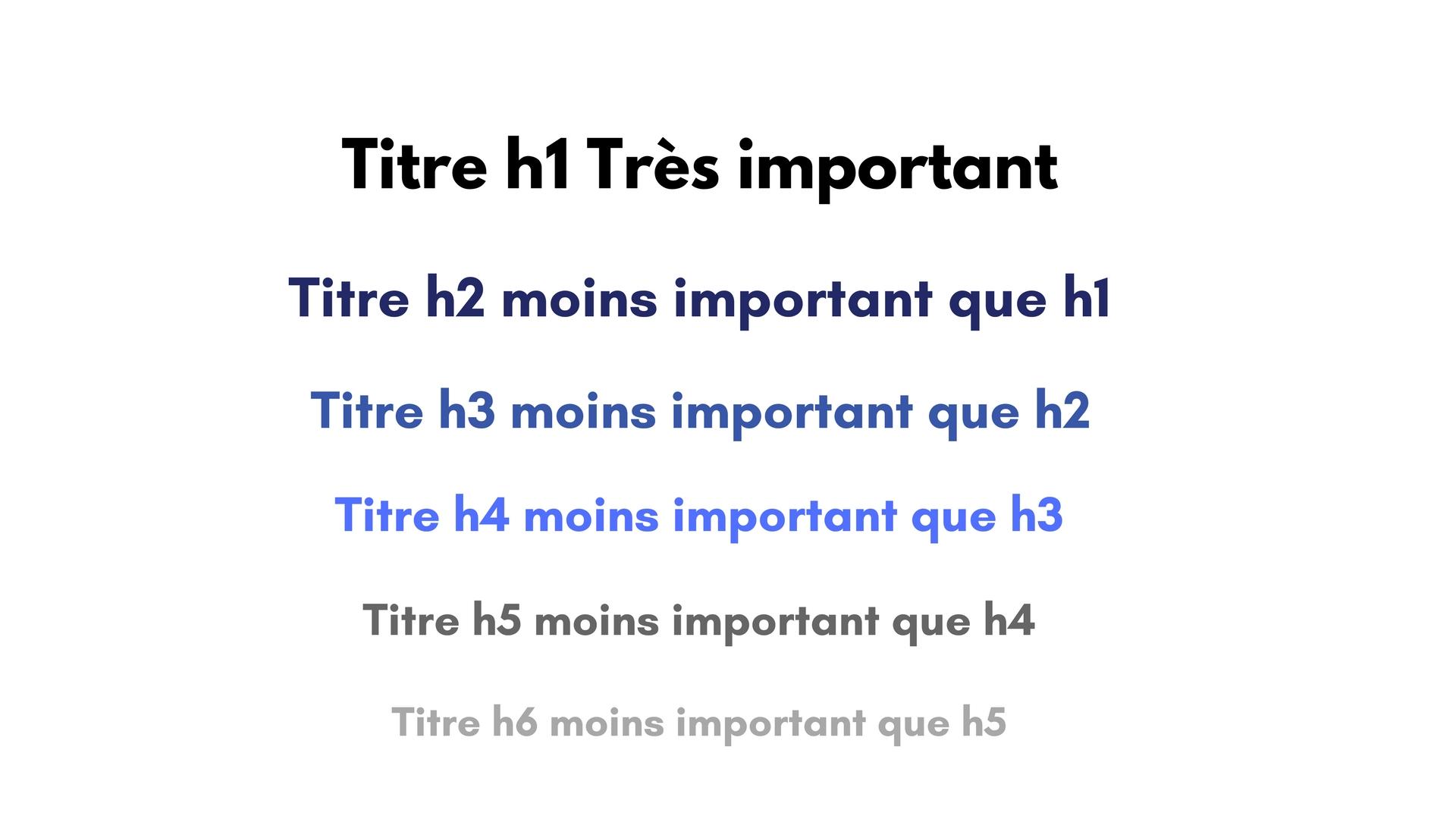 titre-h1-h2-h3-h4-h5-h6