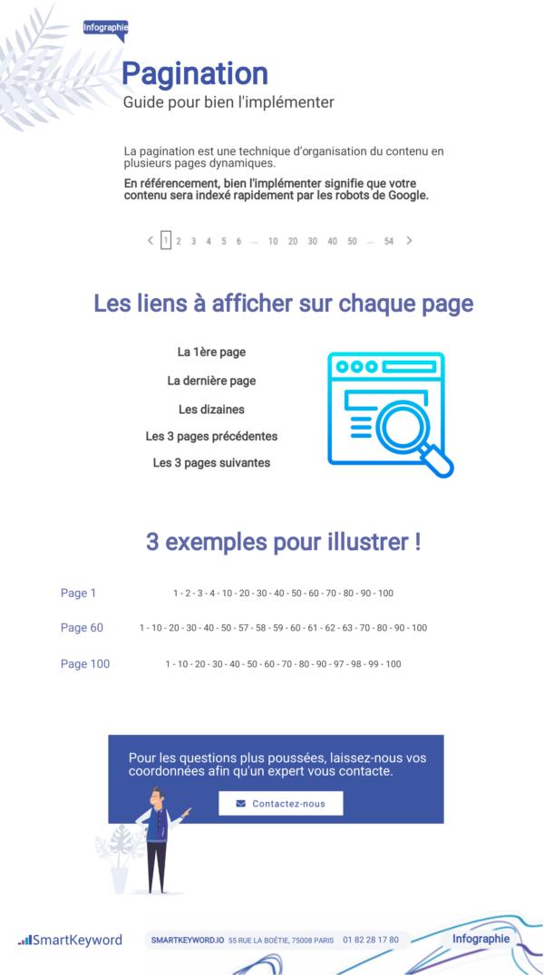 pagination-seo-implementation