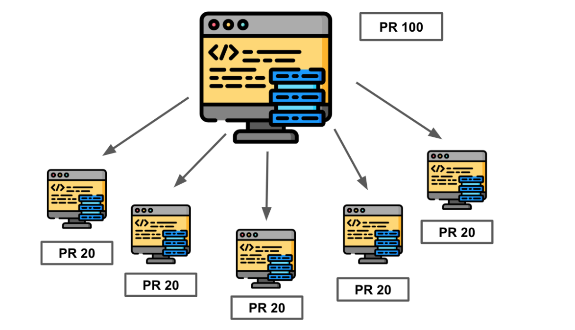 maillage-interne- distribution-pagerank