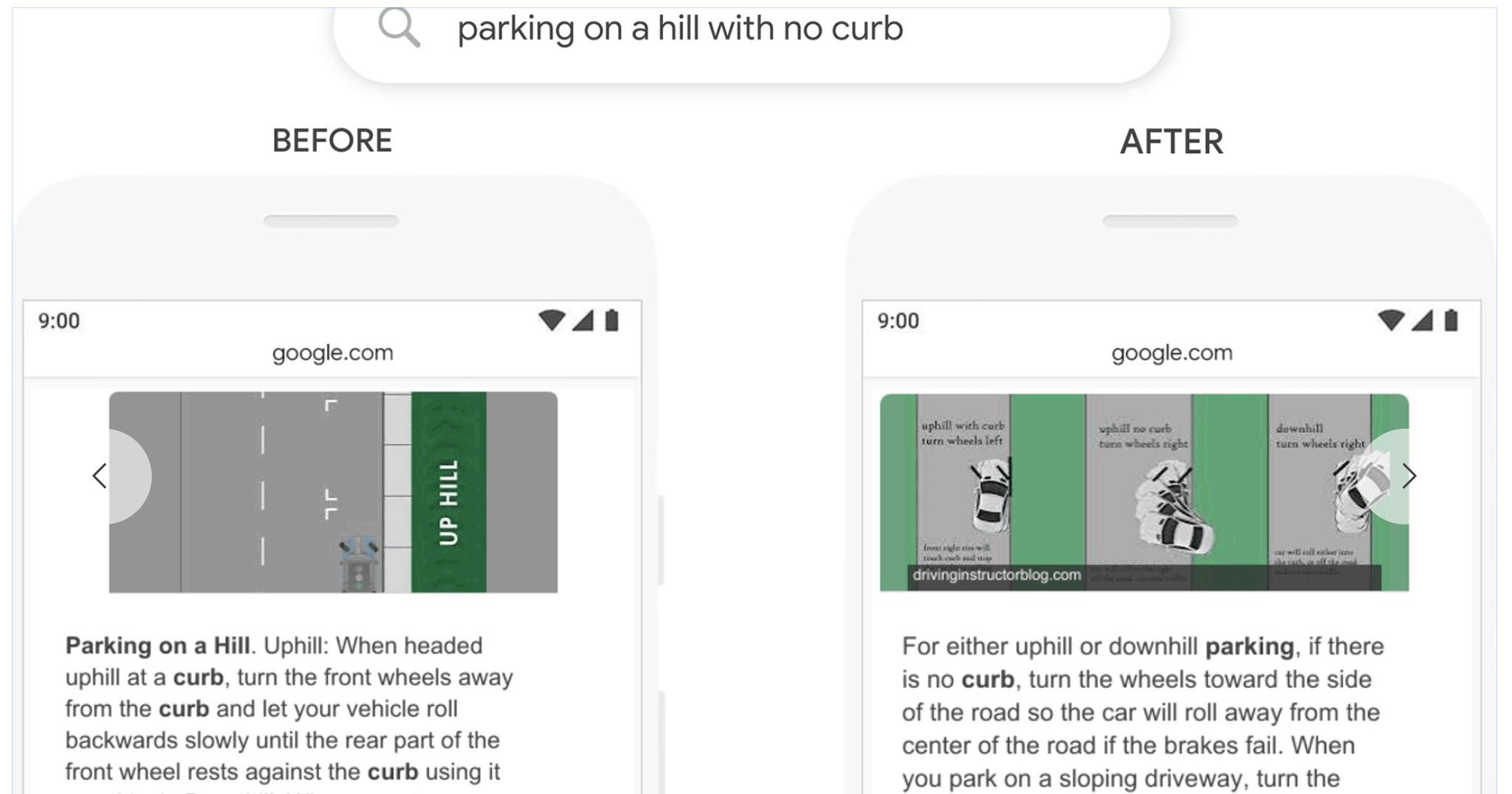 google-bert-exemple-parking