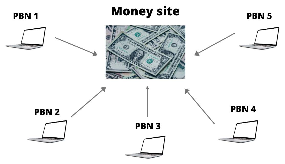 netlinking-illustration-pbn